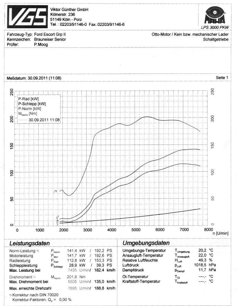 Großartig Thermoelement Kabeltyp Diagramm Bilder - Elektrische ...